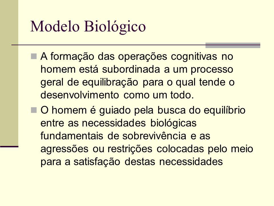 Modelo Biológico A formação das operações cognitivas no homem está subordinada a um processo geral de equilibração para o qual tende o desenvolvimento como um todo.