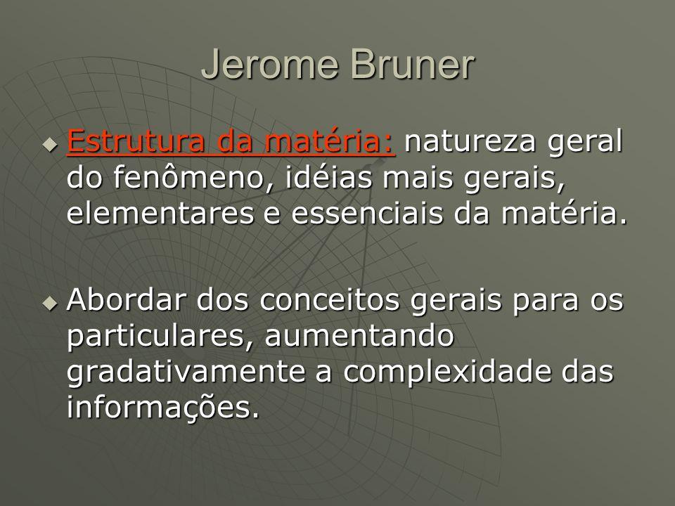 Jerome Bruner  Estrutura da matéria: natureza geral do fenômeno, idéias mais gerais, elementares e essenciais da matéria.