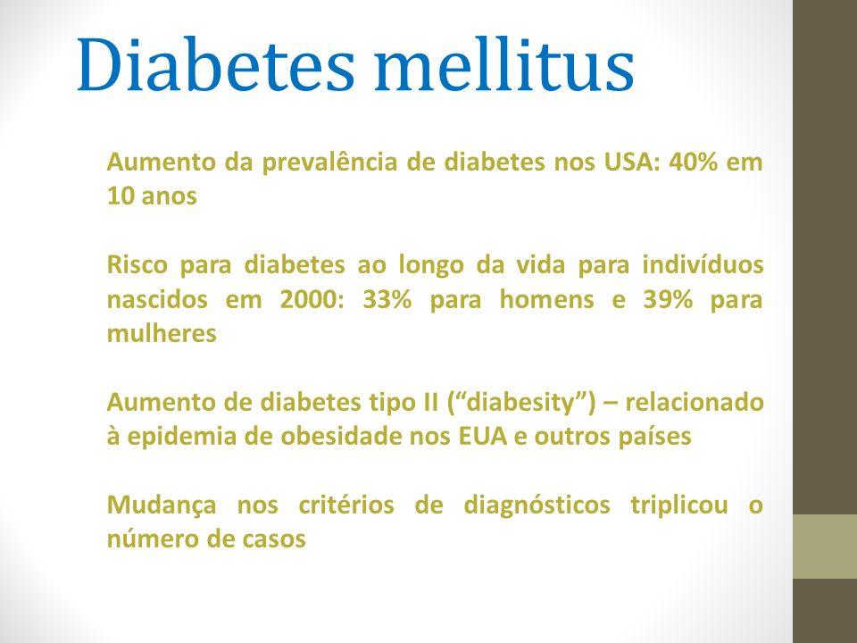 Diabetes mellitus Aumento da prevalência de diabetes nos USA: 40% em 10 anos Risco para diabetes ao longo da vida para indivíduos nascidos em 2000: 33