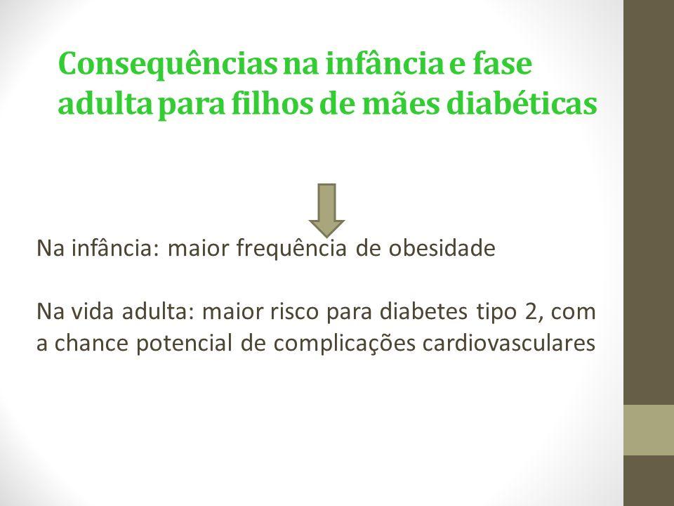 Diabetes mellitus Consequências na infância e fase adulta para filhos de mães diabéticas Na infância: maior frequência de obesidade Na vida adulta: ma