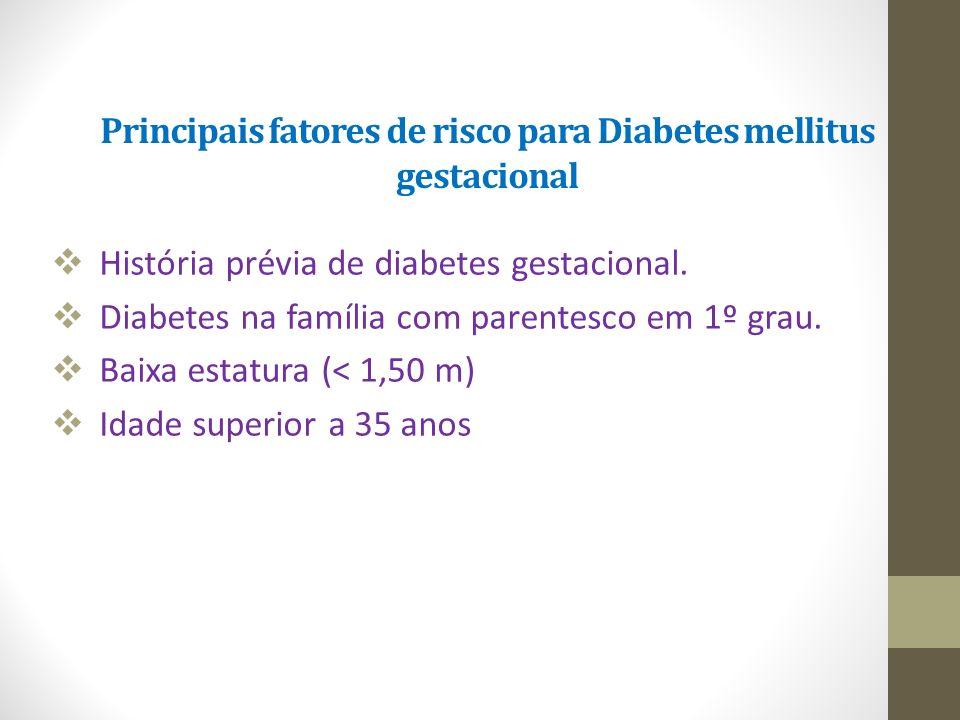 Principais fatores de risco para Diabetes mellitus gestacional  História prévia de diabetes gestacional.  Diabetes na família com parentesco em 1º g