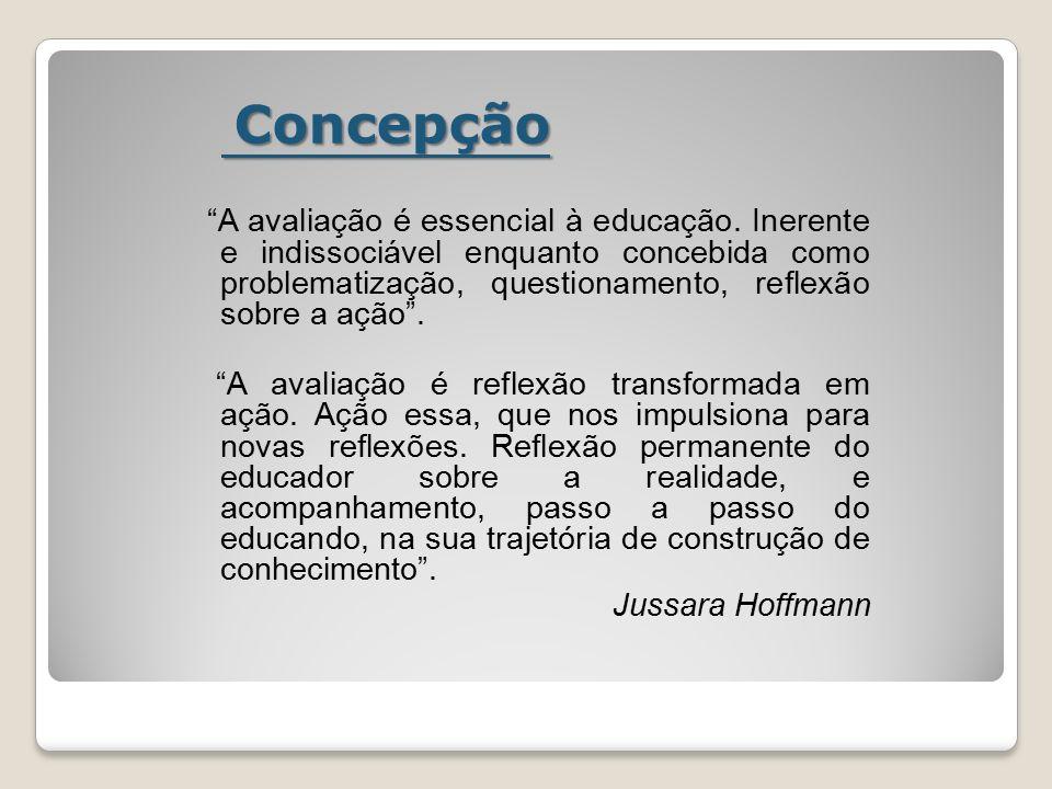 Concepção Concepção A avaliação é essencial à educação.