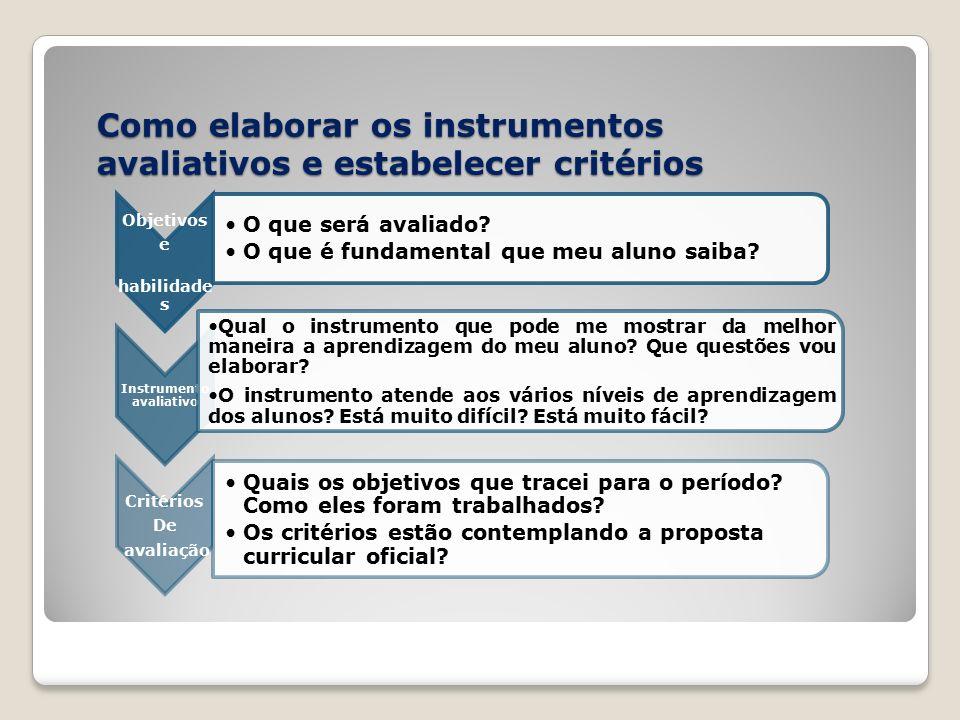 Como elaborar os instrumentos avaliativos e estabelecer critérios Objetivos e habilidade s O que será avaliado.