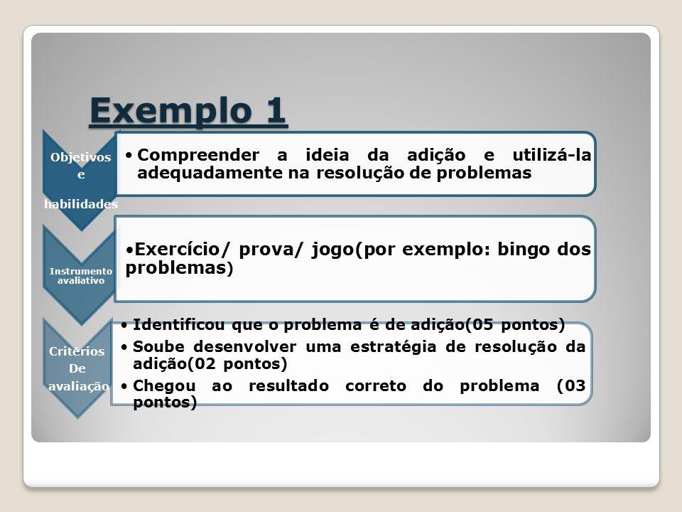 Exemplo 1 Objetivos e habilidades Compreender a ideia da adição e utilizá-la adequadamente na resolução de problemas Instrumento avaliativo Exercício/ prova/ jogo(por exemplo: bingo dos problemas ) Critérios De avaliação Identificou que o problema é de adição(05 pontos) Soube desenvolver uma estratégia de resolução da adição(02 pontos) Chegou ao resultado correto do problema (03 pontos)