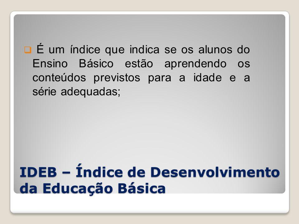 IDEB – Índice de Desenvolvimento da Educação Básica  É um índice que indica se os alunos do Ensino Básico estão aprendendo os conteúdos previstos para a idade e a série adequadas;