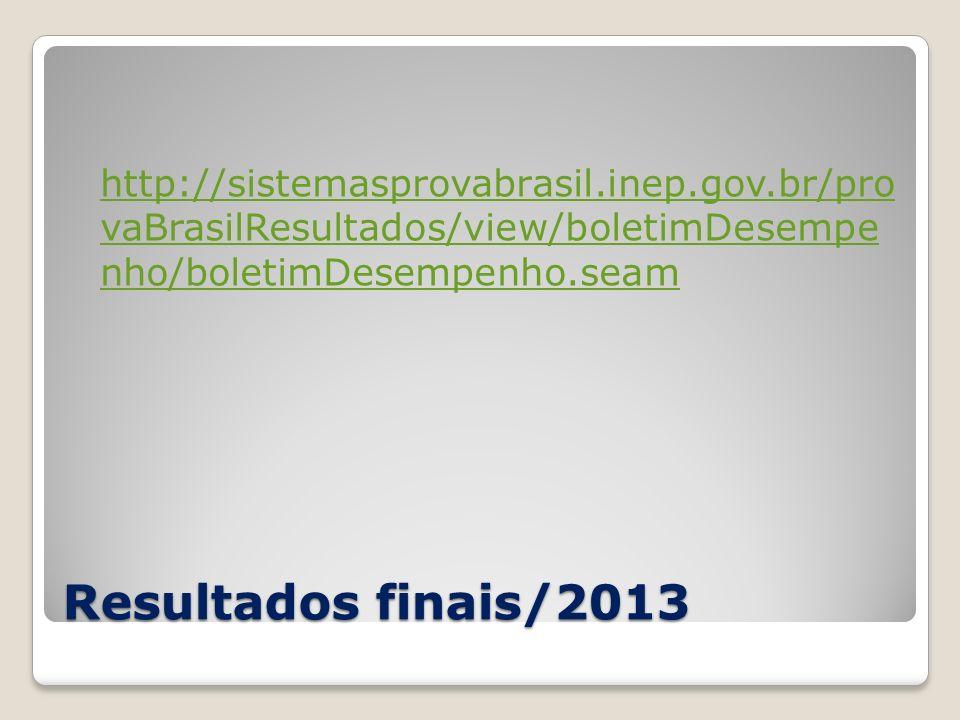 Resultados finais/2013 http://sistemasprovabrasil.inep.gov.br/pro vaBrasilResultados/view/boletimDesempe nho/boletimDesempenho.seam