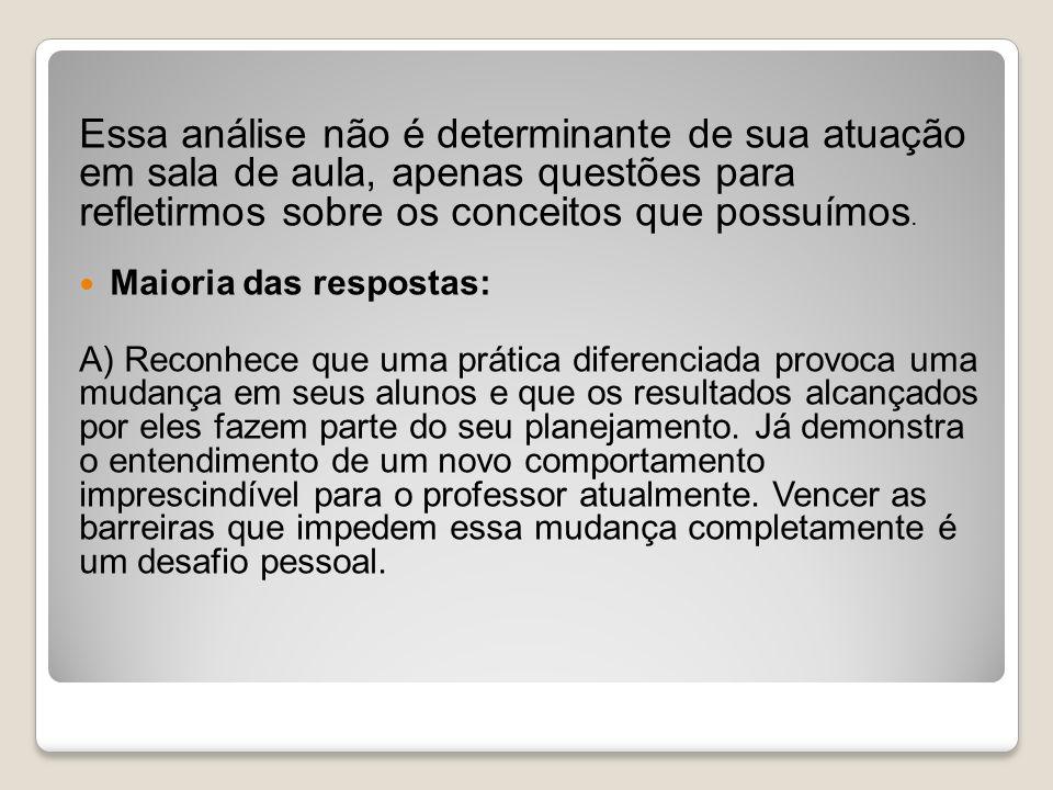 Avaliações Externas: Provinha Brasil; SAEB – Sistema Nacional de Avaliação da Educação Básica: ANEB – Avaliação Nacional da Educação Básica; ANRESC – Avaliação Nacional do Rendimento Escolar ( Prova Brasil); Avaliação Nacional da Alfabetização (ANA).