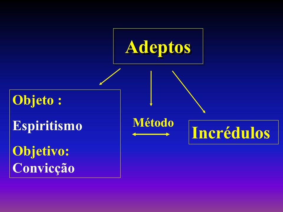 Adeptos Objeto : Espiritismo Objetivo: Convicção Incrédulos Método