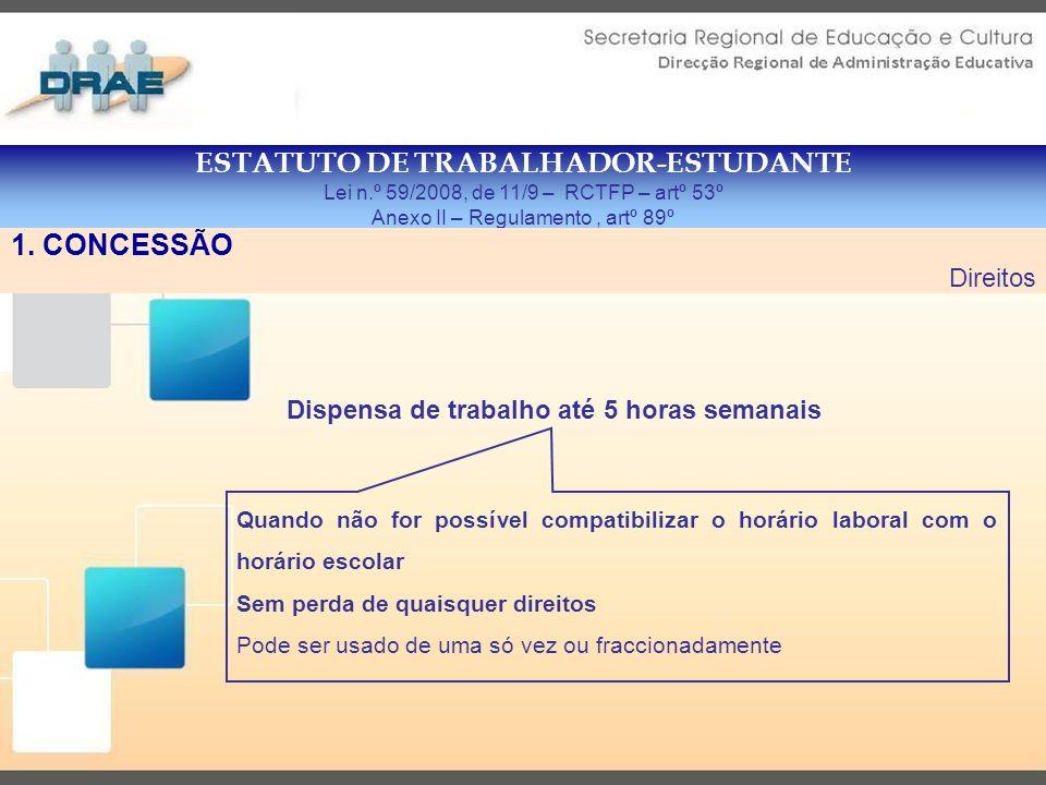 Horários de trabalho específicos Férias Licenças SEM APROVEITAMENTO NO ANO ESCOLAR Dispensa de trabalho Faltas Justificadas SEM APROVEITAMENTO EM 2 ANOS SEGUIDOS E 3 INTERPOLADOS ESTATUTO DE TRABALHADOR-ESTUDANTE Lei n.º 59/2008, de 11/9 e Decreto Legislativo Regional nº 6/2008/M, de 25/02 RESUMO Cessação dos Direitos
