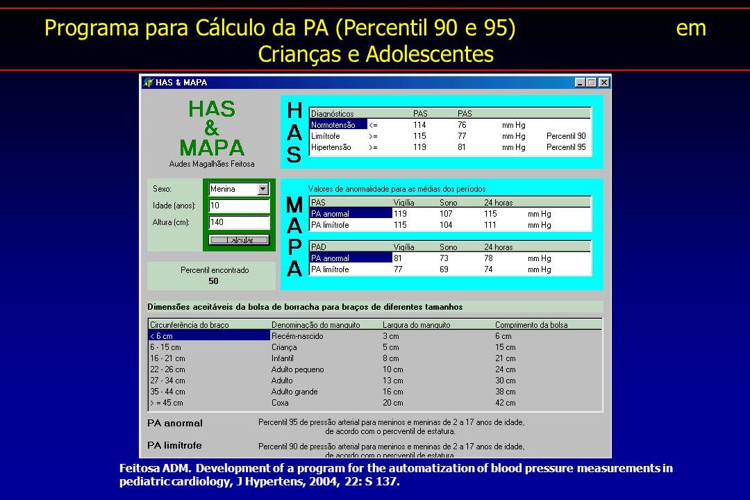 Programa para Cálculo da PA (Percentil 90 e 95) em Crianças e Adolescentes Feitosa ADM. Development of a program for the automatization of blood press