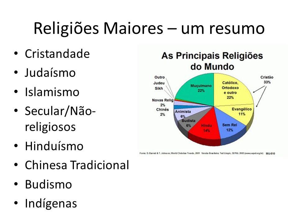 Religiões Maiores – um resumo Cristandade Judaísmo Islamismo Secular/Não- religiosos Hinduísmo Chinesa Tradicional Budismo Indígenas