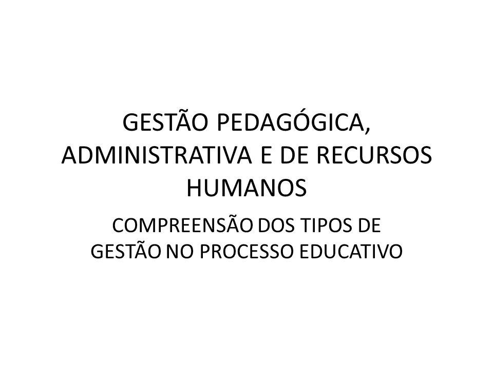 GESTÃO PEDAGÓGICA, ADMINISTRATIVA E DE RECURSOS HUMANOS COMPREENSÃO DOS TIPOS DE GESTÃO NO PROCESSO EDUCATIVO