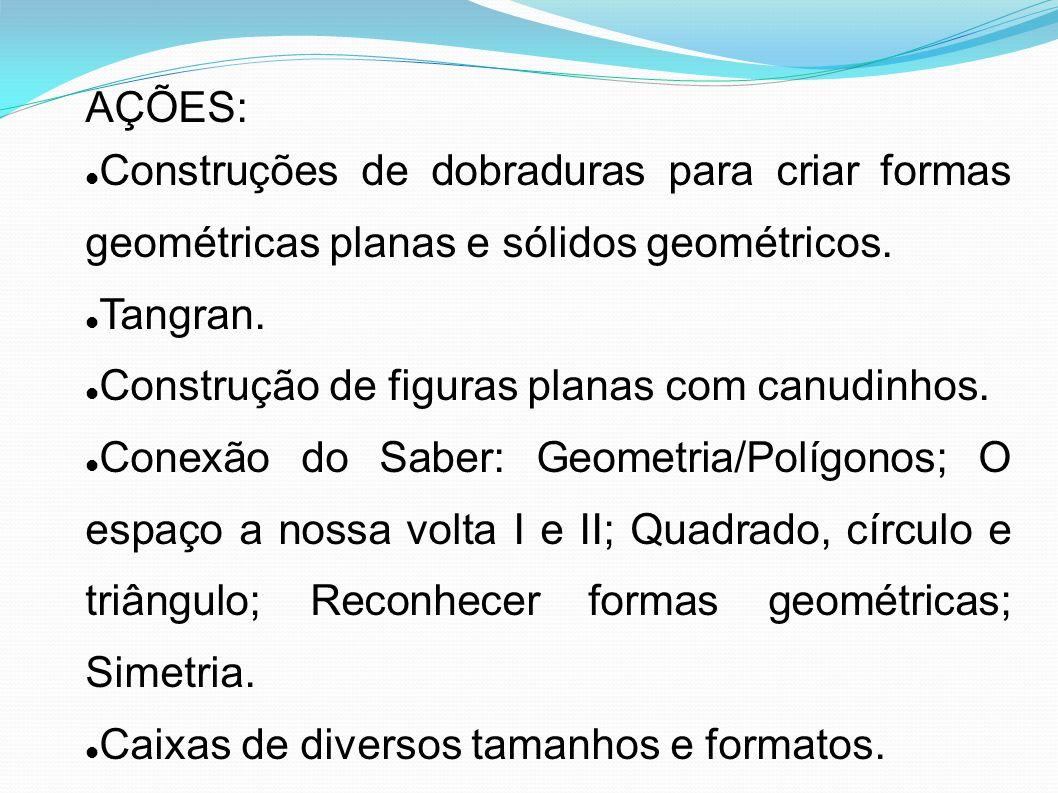 AÇÕES: Construções de dobraduras para criar formas geométricas planas e sólidos geométricos. Tangran. Construção de figuras planas com canudinhos. Con