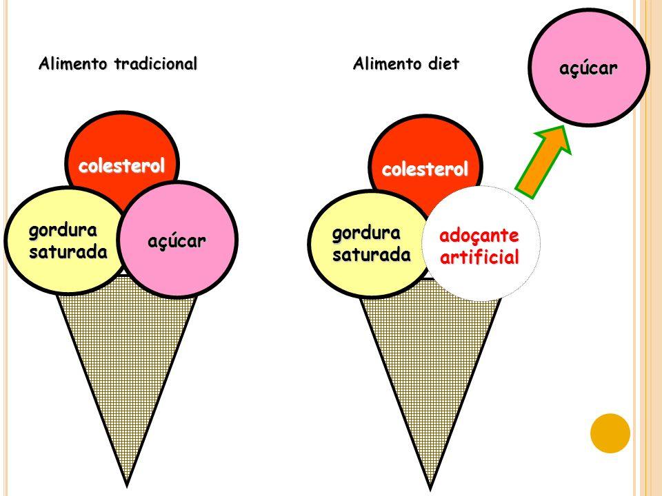 colesterol açúcar gordurasaturada Alimento tradicional açúcar colesterol adoçanteartificial gordurasaturada Alimento diet