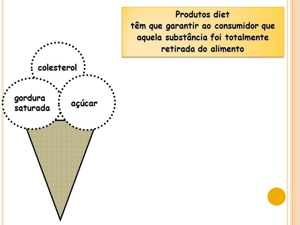 colesterol açúcar gordurasaturada Produtos diet têm que garantir ao consumidor que aquela substância foi totalmente retirada do alimento Produtos diet