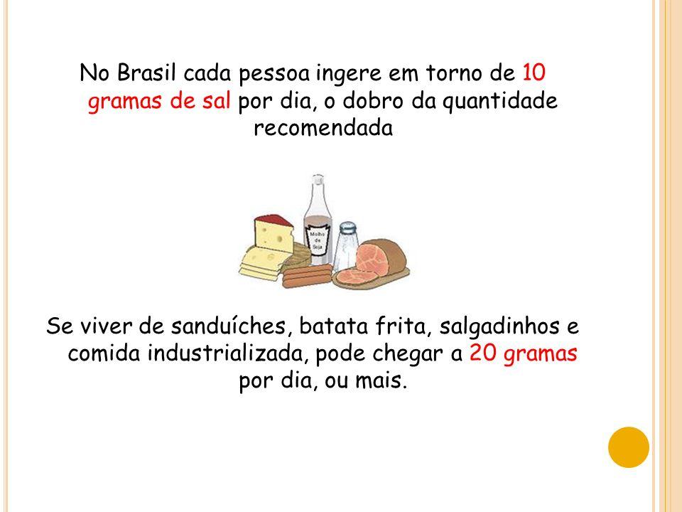 No Brasil cada pessoa ingere em torno de 10 gramas de sal por dia, o dobro da quantidade recomendada Se viver de sanduíches, batata frita, salgadinhos e comida industrializada, pode chegar a 20 gramas por dia, ou mais.