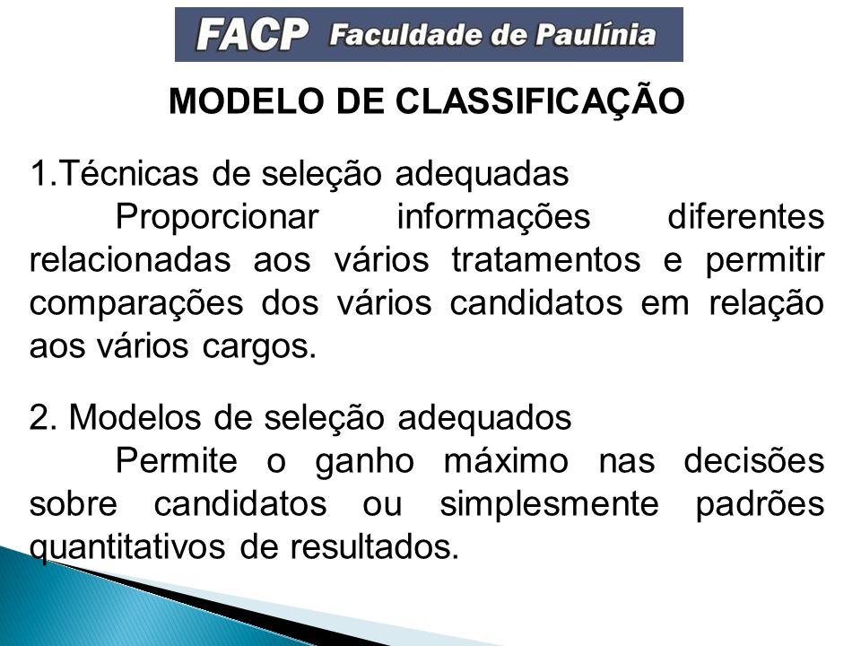 MODELO DE CLASSIFICAÇÃO 1.Técnicas de seleção adequadas Proporcionar informações diferentes relacionadas aos vários tratamentos e permitir comparações dos vários candidatos em relação aos vários cargos.