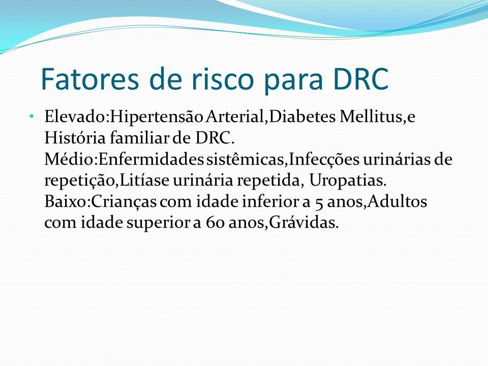 Fatores de risco para DRC Elevado:Hipertensão Arterial,Diabetes Mellitus,e História familiar de DRC.