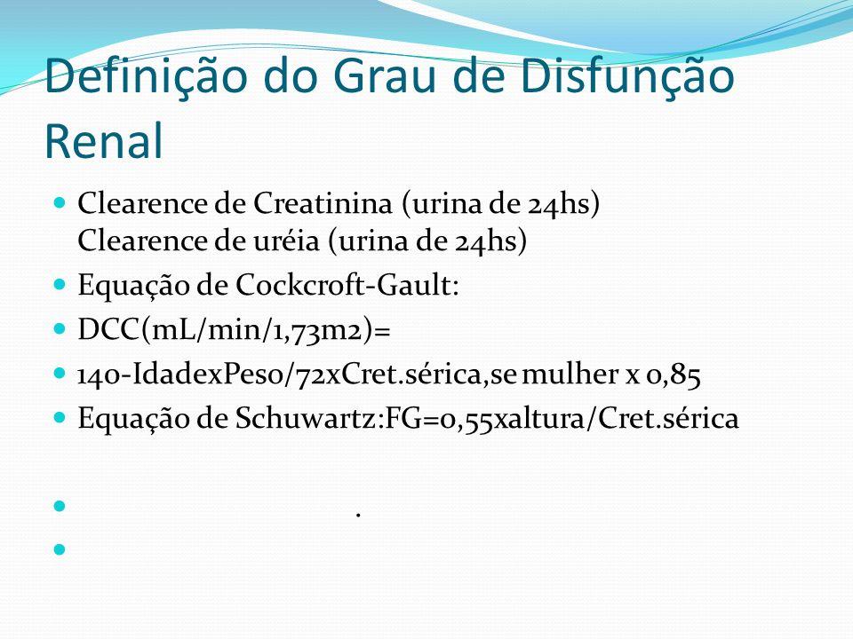 Definição do Grau de Disfunção Renal Clearence de Creatinina (urina de 24hs) Clearence de uréia (urina de 24hs) Equação de Cockcroft-Gault: DCC(mL/min/1,73m2)= 140-IdadexPeso/72xCret.sérica,se mulher x o,85 Equação de Schuwartz:FG=0,55xaltura/Cret.sérica.