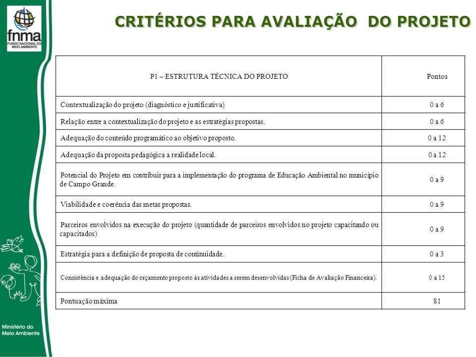 CRITÉRIOS PARA AVALIAÇÃO DO PROJETO P1 – ESTRUTURA TÉCNICA DO PROJETOPontos Contextualização do projeto (diagnóstico e justificativa)0 a 6 Relação entre a contextualização do projeto e as estratégias propostas.0 a 6 Adequação do conteúdo programático ao objetivo proposto.0 a 12 Adequação da proposta pedagógica a realidade local.0 a 12 Potencial do Projeto em contribuir para a implementação do programa de Educação Ambiental no município de Campo Grande.