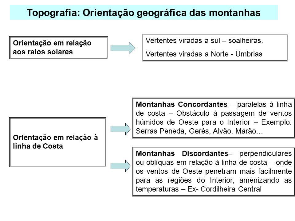 Topografia: Orientação geográfica das montanhas Vertentes viradas a sul – soalheiras.