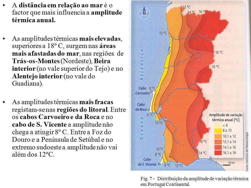 Fig.7 - Distribuição da amplitude de variação térmica em Portugal Continental.
