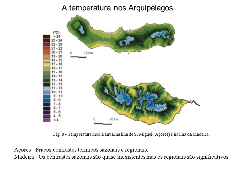 A temperatura nos Arquipélagos Fig.8 - Temperatura média anual na ilha de S.