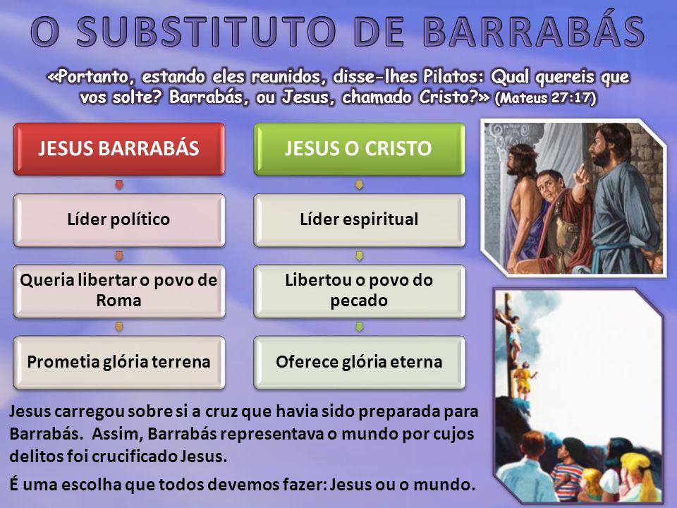 JESUS BARRABÁS Líder político Queria libertar o povo de Roma Prometia glória terrena JESUS O CRISTO Líder espiritual Libertou o povo do pecado Oferece