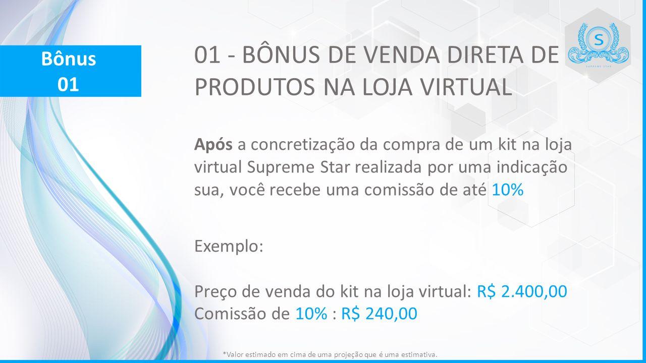 01 - BÔNUS DE VENDA DIRETA DE PRODUTOS NA LOJA VIRTUAL Após a concretização da compra de um kit na loja virtual Supreme Star realizada por uma indicaç