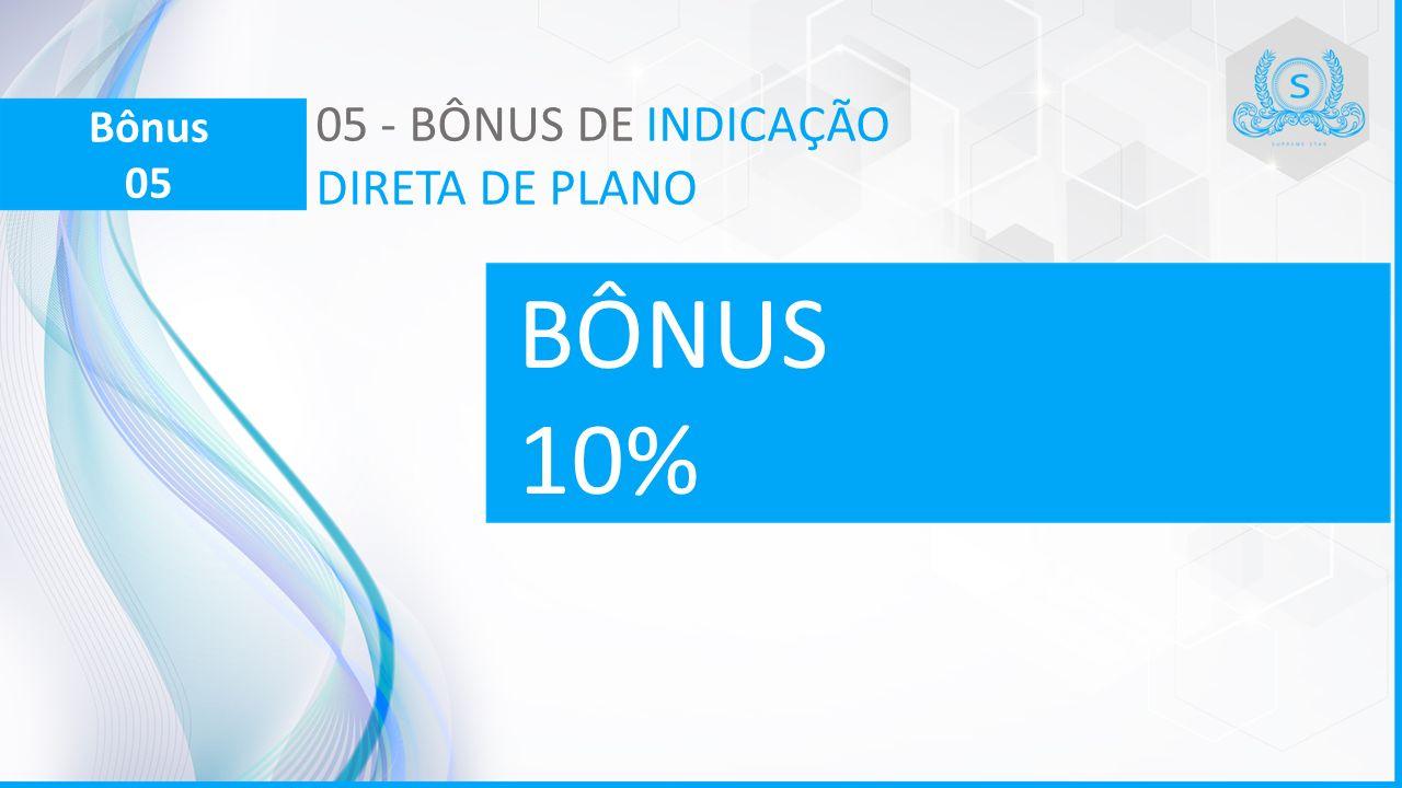 05 - BÔNUS DE INDICAÇÃO DIRETA DE PLANO BÔNUS 10% Bônus 05