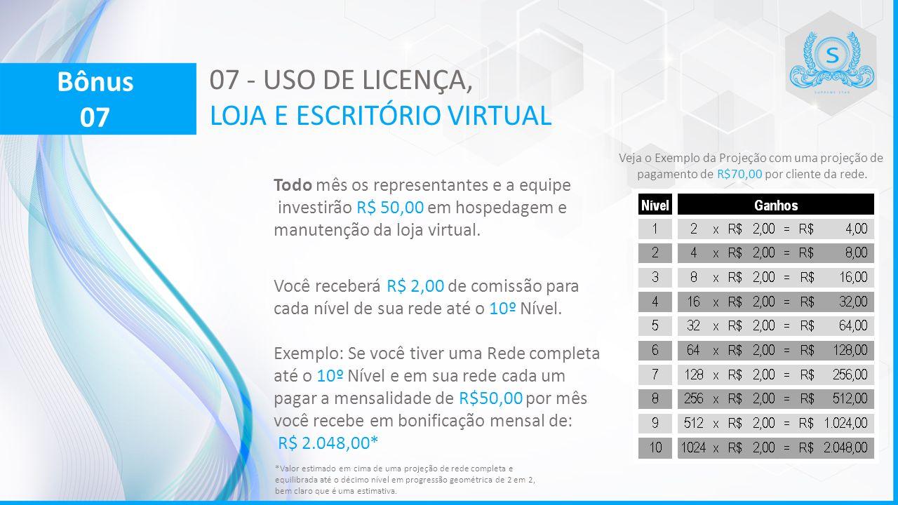 07 - USO DE LICENÇA, LOJA E ESCRITÓRIO VIRTUAL Todo mês os representantes e a equipe investirão R$ 50,00 em hospedagem e manutenção da loja virtual.