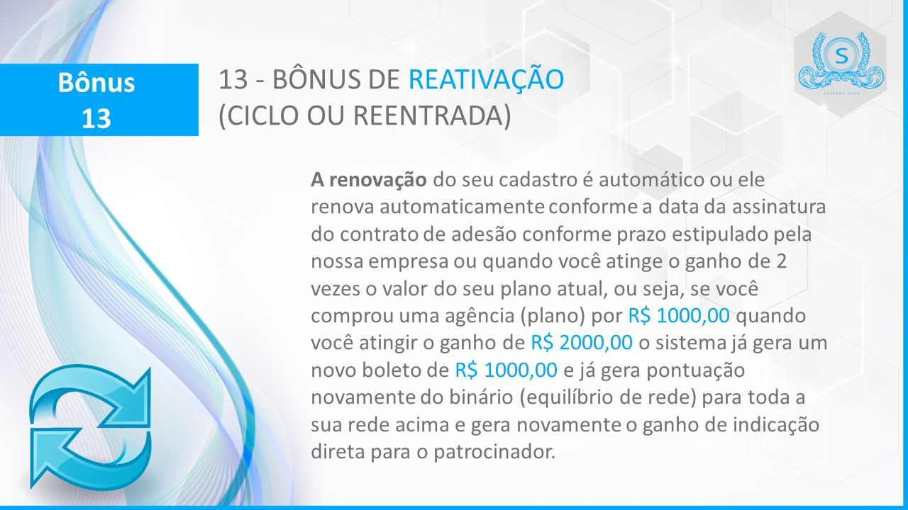 13 - BÔNUS DE REATIVAÇÃO (CICLO OU REENTRADA) A renovação do seu cadastro é automático ou ele renova automaticamente conforme a data da assinatura do