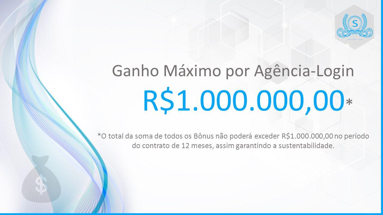 Ganho Máximo por Agência-Login R$1.000.000,00 * *O total da soma de todos os Bônus não poderá exceder R$1.000.000,00 no período do contrato de 12 meses, assim garantindo a sustentabilidade.
