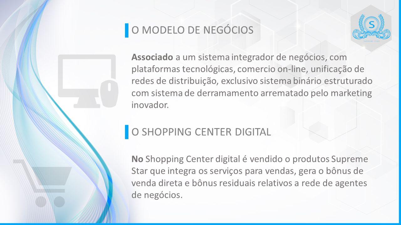 O MODELO DE NEGÓCIOS Associado a um sistema integrador de negócios, com plataformas tecnológicas, comercio on-line, unificação de redes de distribuição, exclusivo sistema binário estruturado com sistema de derramamento arrematado pelo marketing inovador.