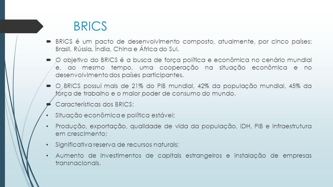 BRICS  BRICS é um pacto de desenvolvimento composto, atualmente, por cinco países: Brasil, Rússia, Índia, China e África do Sul.