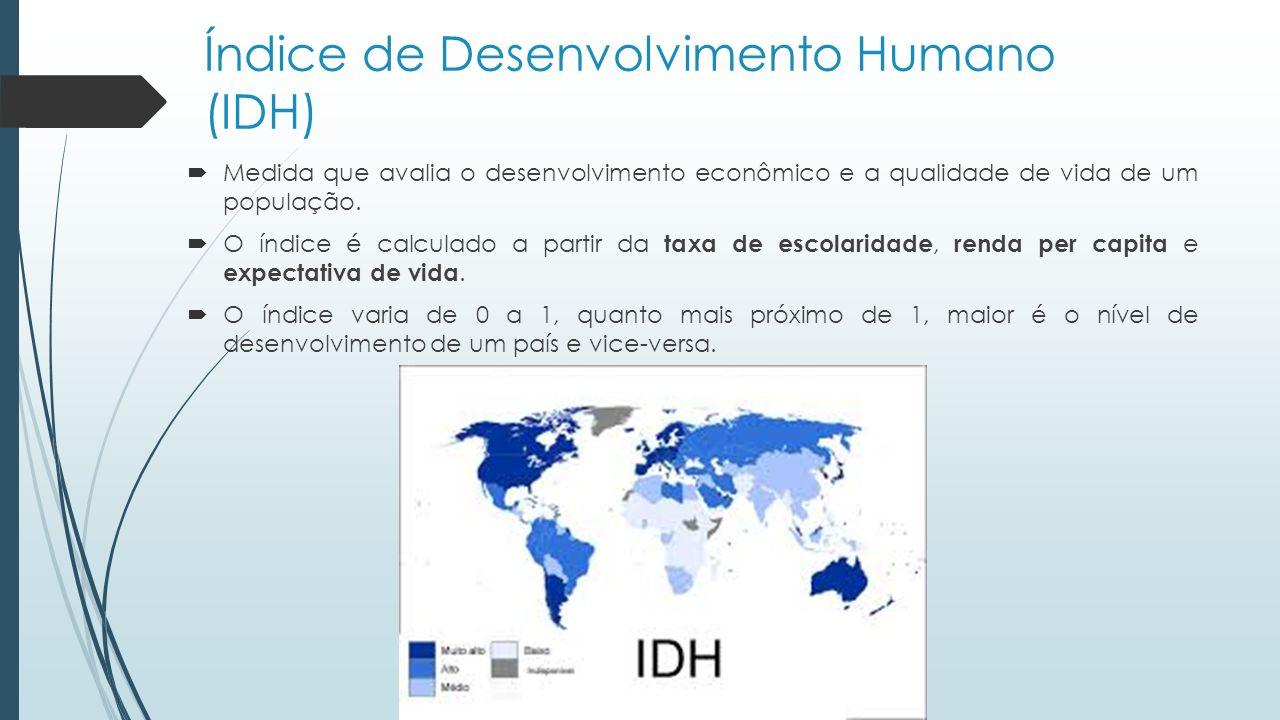 Índice de Desenvolvimento Humano (IDH)  Medida que avalia o desenvolvimento econômico e a qualidade de vida de um população.