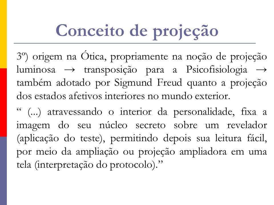 Conceito de projeção 3º) origem na Ótica, propriamente na noção de projeção luminosa → transposição para a Psicofisiologia → também adotado por Sigmun