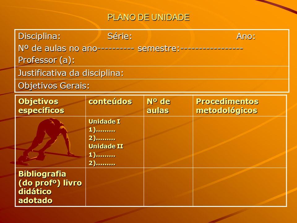 PLANO DE UNIDADE Disciplina: Série: Ano: Nº de aulas no ano---------- semestre:----------------- Professor (a): Justificativa da disciplina: Objetivos Gerais: Objetivos específicos conteúdos Nº de aulas Procedimentos metodológicos Unidade I 1).........2).........