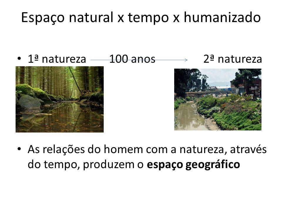 Espaço natural x tempo x humanizado 1ª natureza 100 anos 2ª natureza As relações do homem com a natureza, através do tempo, produzem o espaço geográfico