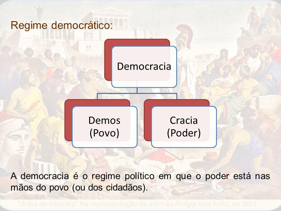 Regime democrático: Democracia Demos (Povo) Cracia (Poder) A democracia é o regime político em que o poder está nas mãos do povo (ou dos cidadãos).