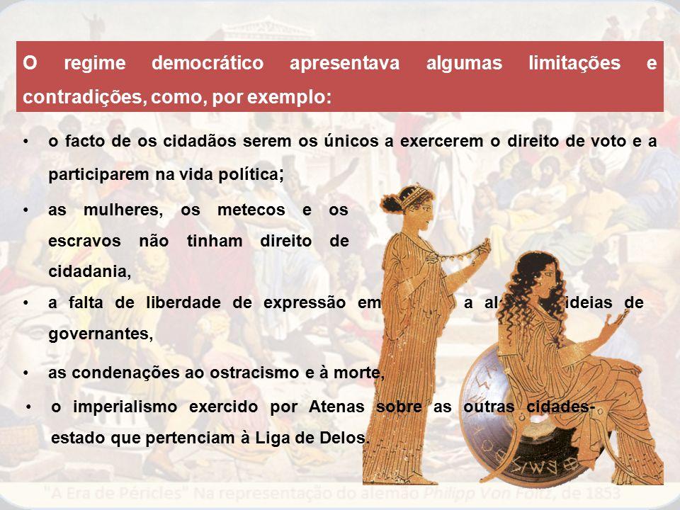 O regime democrático apresentava algumas limitações e contradições, como, por exemplo: as mulheres, os metecos e os escravos não tinham direito de cid