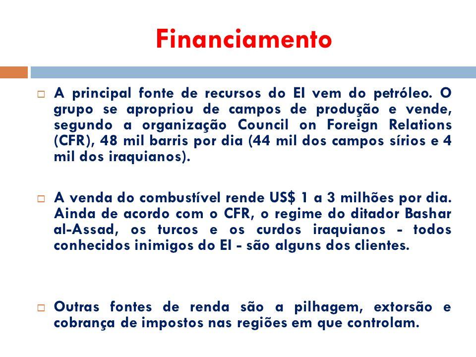 Financiamento  A principal fonte de recursos do EI vem do petróleo.