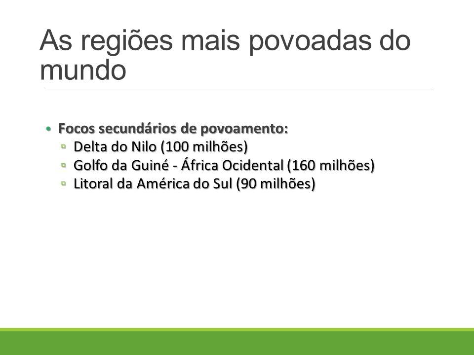 As regiões mais povoadas do mundo Focos secundários de povoamento: Focos secundários de povoamento: ▫ Delta do Nilo (100 milhões) ▫ Golfo da Guiné - África Ocidental (160 milhões) ▫ Litoral da América do Sul (90 milhões)