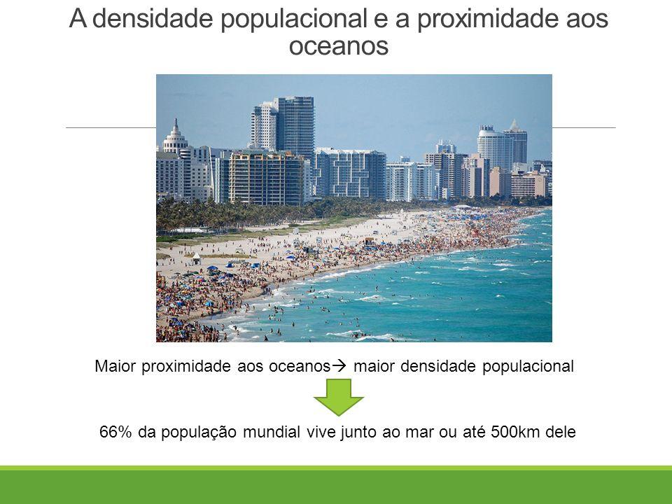 A densidade populacional e a proximidade aos oceanos Maior proximidade aos oceanos  maior densidade populacional 66% da população mundial vive junto ao mar ou até 500km dele