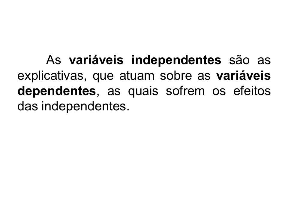 As variáveis independentes são as explicativas, que atuam sobre as variáveis dependentes, as quais sofrem os efeitos das independentes.