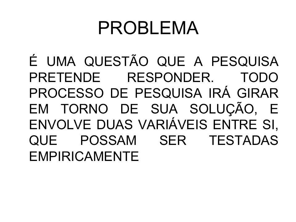 PROBLEMA É UMA QUESTÃO QUE A PESQUISA PRETENDE RESPONDER.