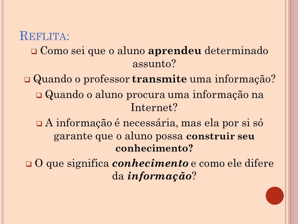 R EFLITA :  Como sei que o aluno aprendeu determinado assunto.