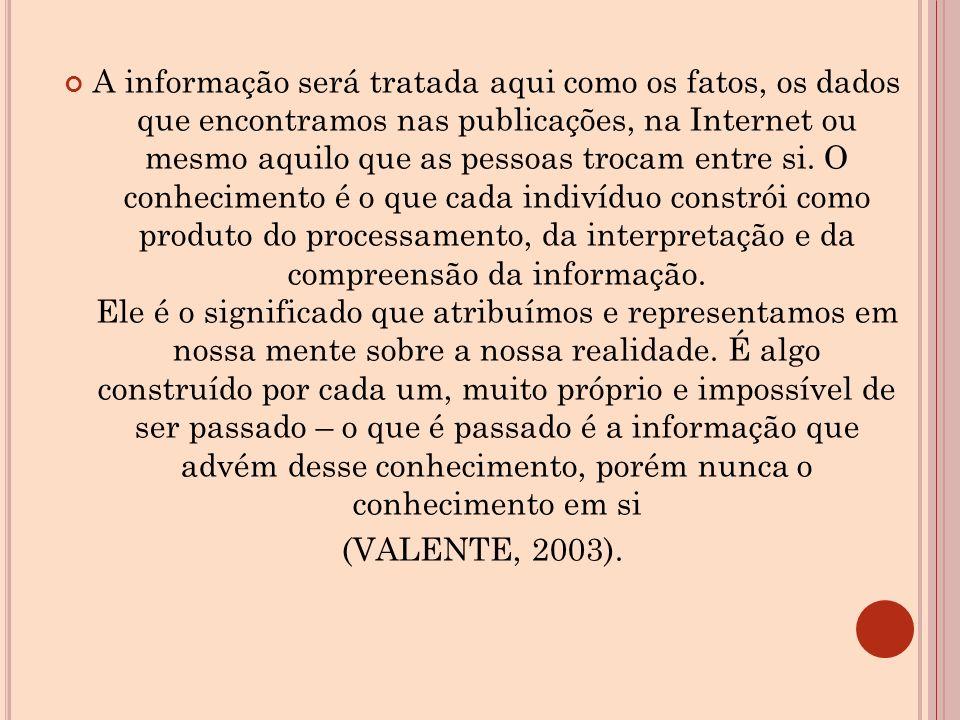 A informação será tratada aqui como os fatos, os dados que encontramos nas publicações, na Internet ou mesmo aquilo que as pessoas trocam entre si.