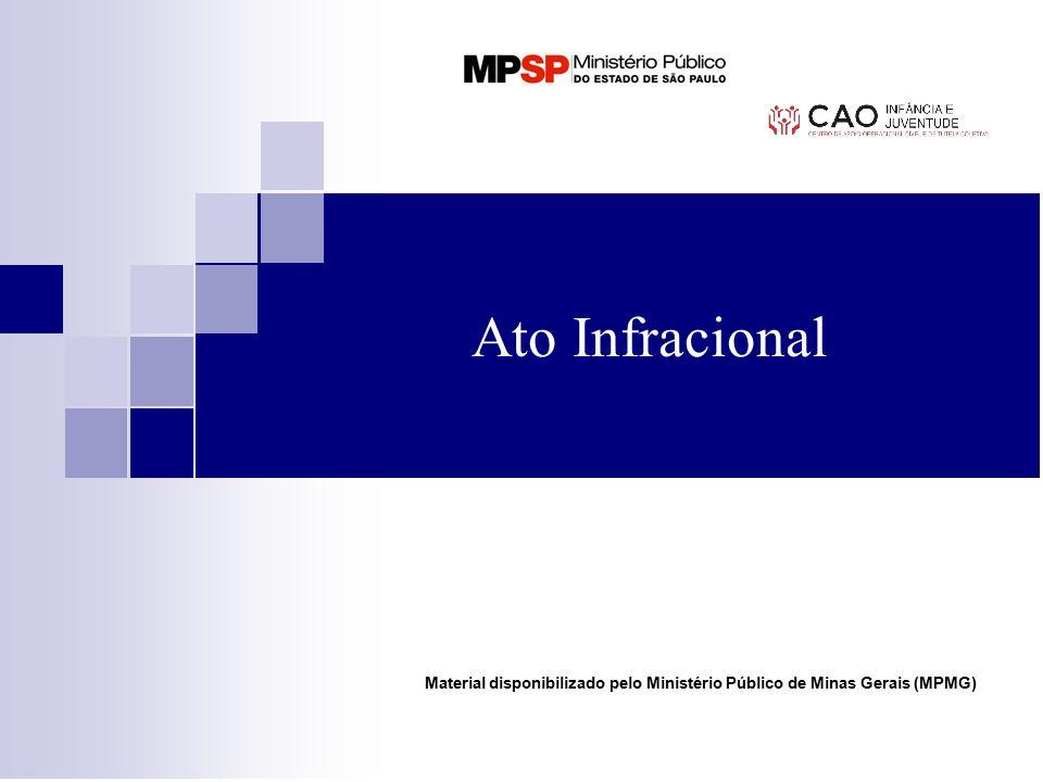 Ato Infracional Material disponibilizado pelo Ministério Público de Minas Gerais (MPMG)