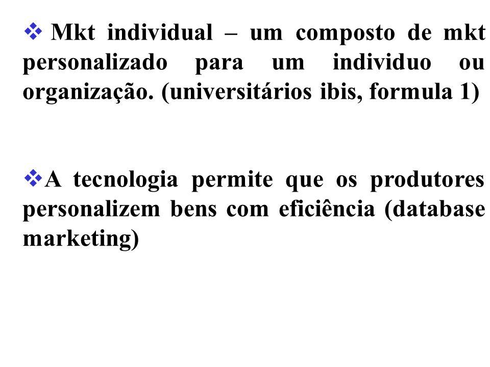  Mkt individual – um composto de mkt personalizado para um individuo ou organização.